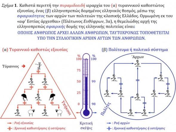 piramid_circle