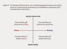 ✦ Η στρατηγική χειραγωγήσεως της ελληνικής γραμματείας